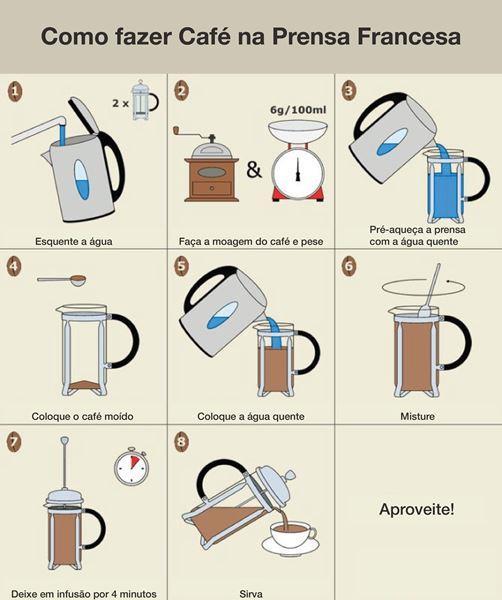 10 Passos para fazer café na Prensa Francesa