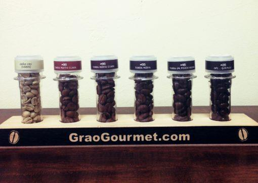 Guia de torras Grão Gourmet