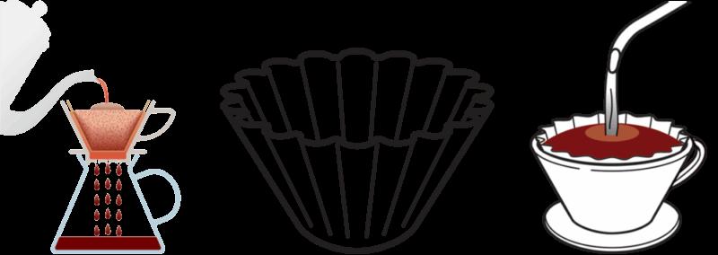 Método Kalita Wave